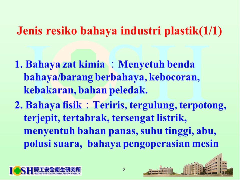 Jenis resiko bahaya industri plastik(1/1)