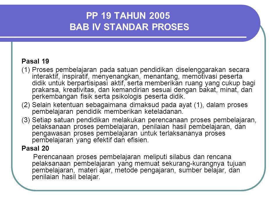 PP 19 TAHUN 2005 BAB IV STANDAR PROSES