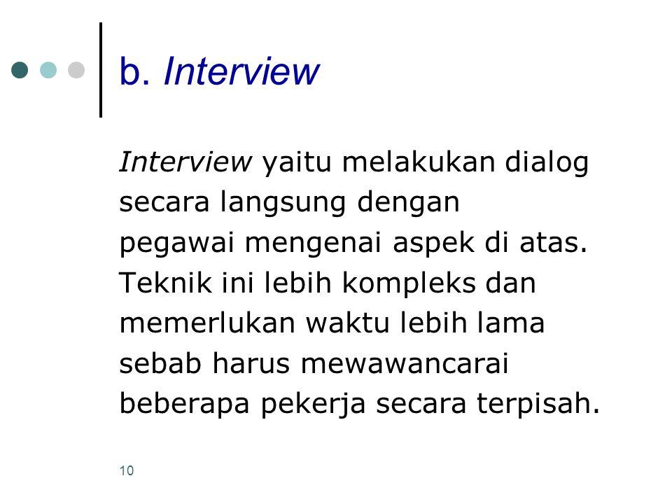 b. Interview Interview yaitu melakukan dialog secara langsung dengan