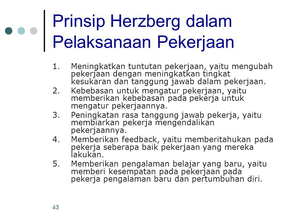 Prinsip Herzberg dalam Pelaksanaan Pekerjaan