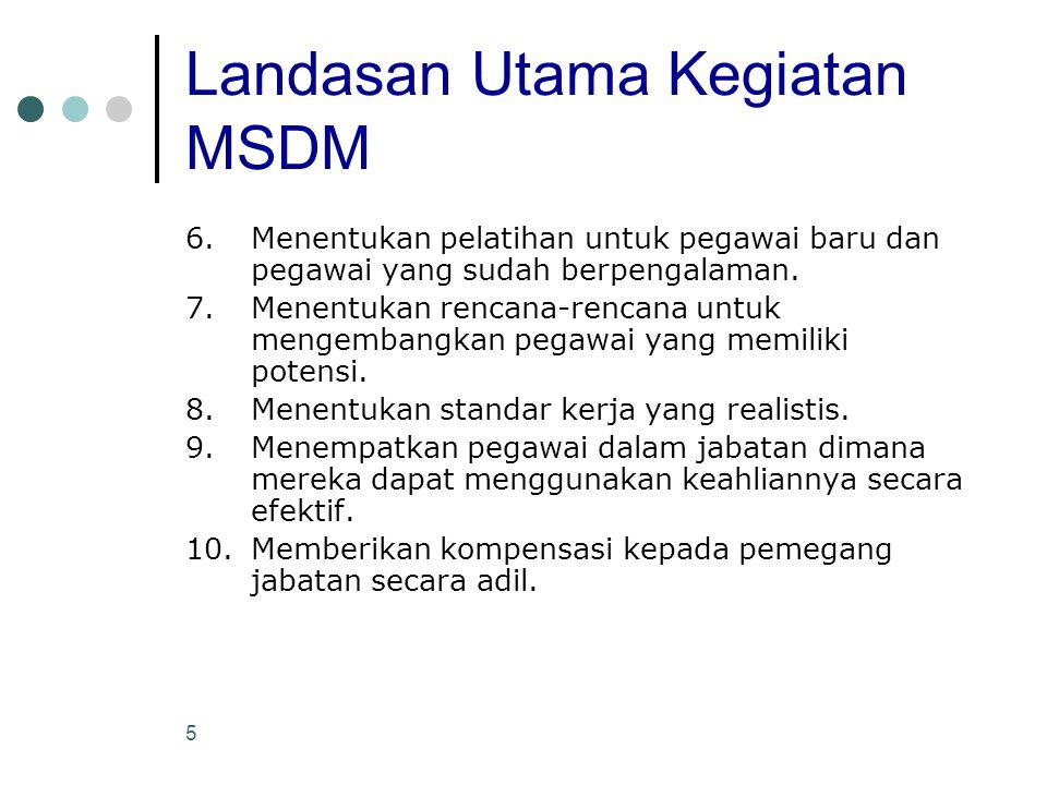 Landasan Utama Kegiatan MSDM