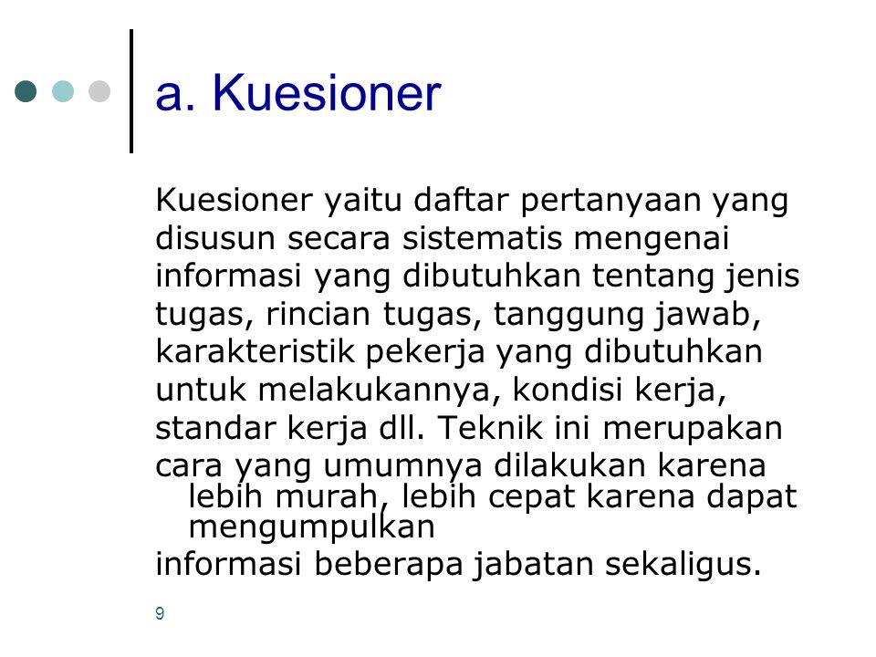 a. Kuesioner Kuesioner yaitu daftar pertanyaan yang