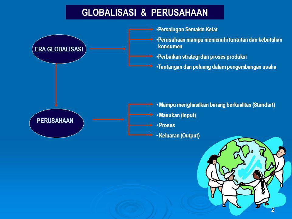 GLOBALISASI & PERUSAHAAN