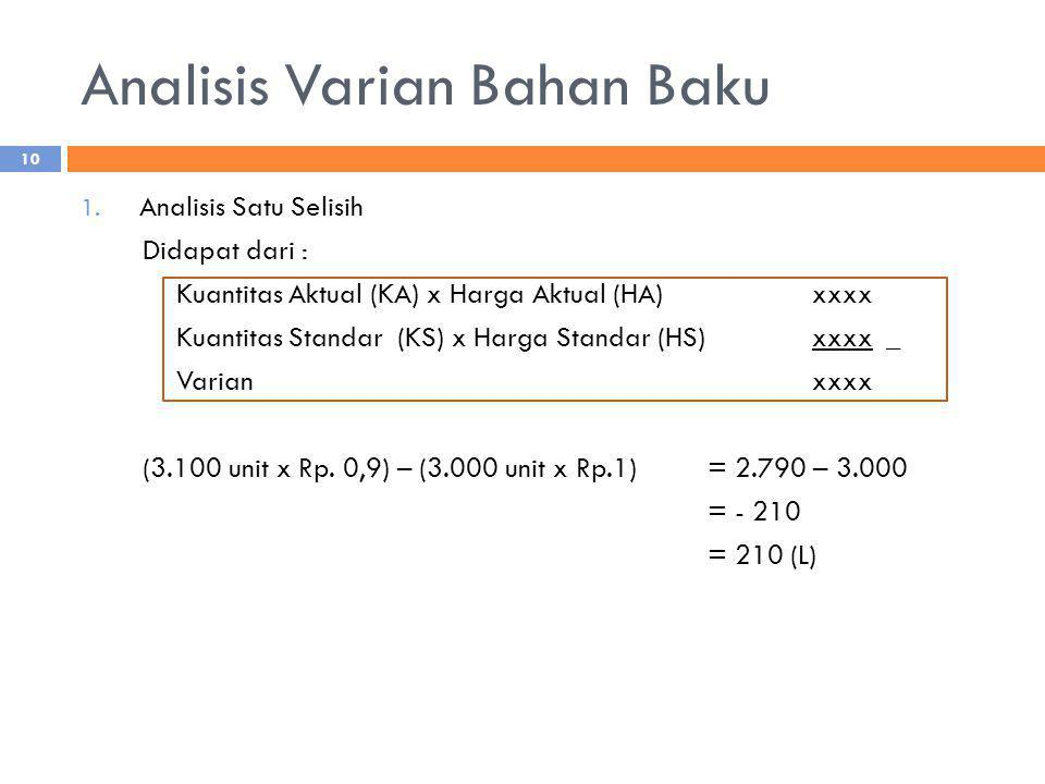 Analisis Varian Bahan Baku