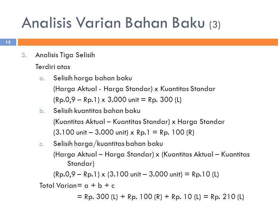 Analisis Varian Bahan Baku (3)