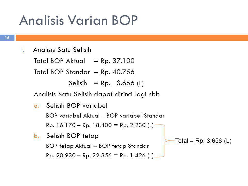 Analisis Varian BOP Analisis Satu Selisih