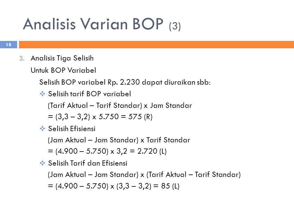Analisis Varian BOP (3) Analisis Tiga Selisih Untuk BOP Variabel