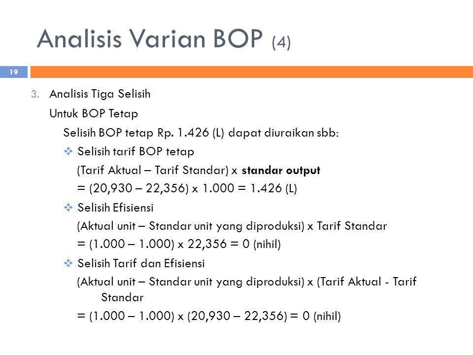 Analisis Varian BOP (4) Analisis Tiga Selisih Untuk BOP Tetap