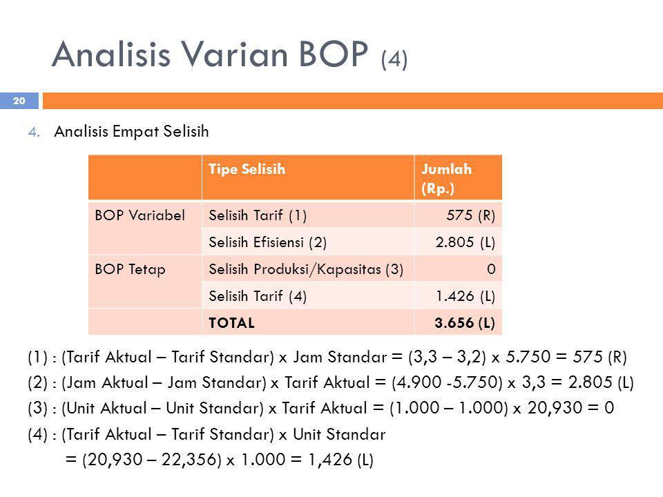 Analisis Varian BOP (4) Analisis Empat Selisih