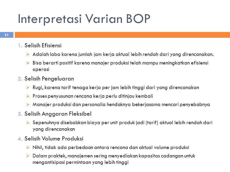 Interpretasi Varian BOP