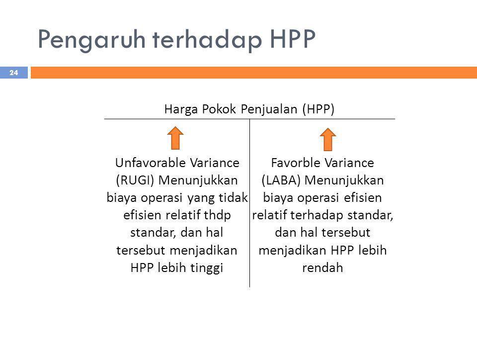 Harga Pokok Penjualan (HPP)