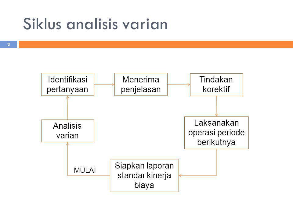 Siklus analisis varian