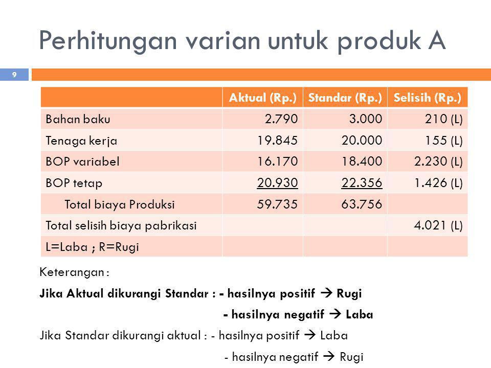 Perhitungan varian untuk produk A