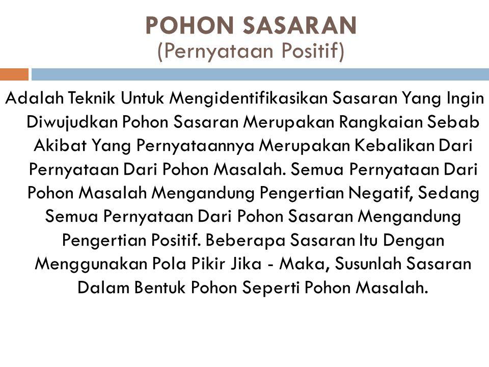 POHON SASARAN (Pernyataan Positif)