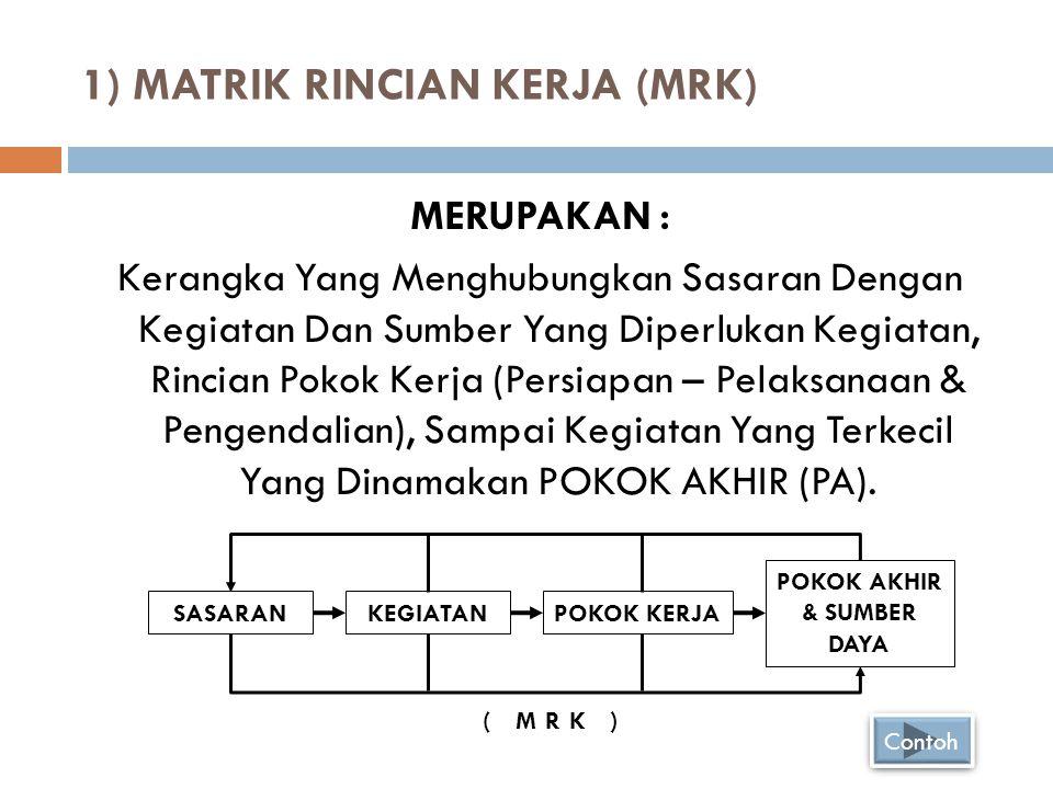 1) MATRIK RINCIAN KERJA (MRK)