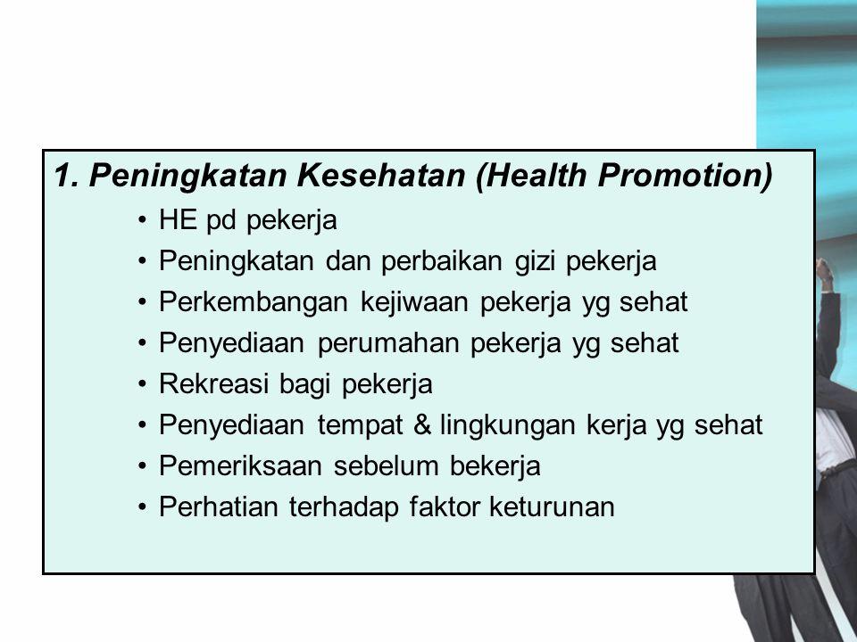 1. Peningkatan Kesehatan (Health Promotion)