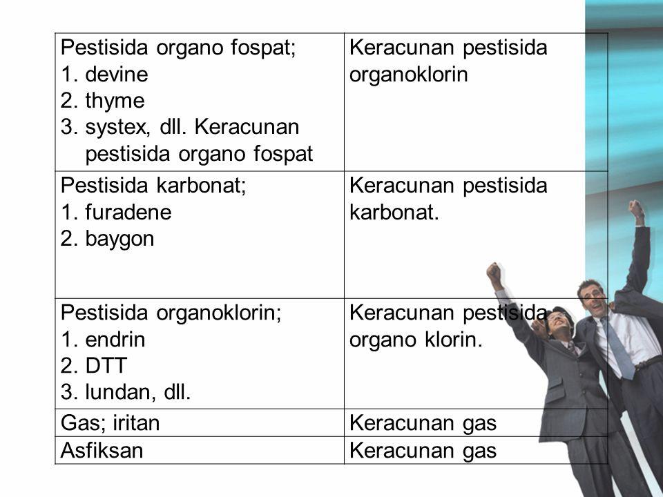 Pestisida organo fospat;