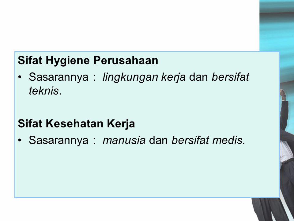 Sifat Hygiene Perusahaan