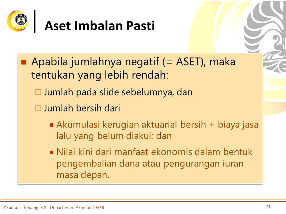 Aset Imbalan Pasti Apabila jumlahnya negatif (= ASET), maka tentukan yang lebih rendah: Jumlah pada slide sebelumnya, dan.