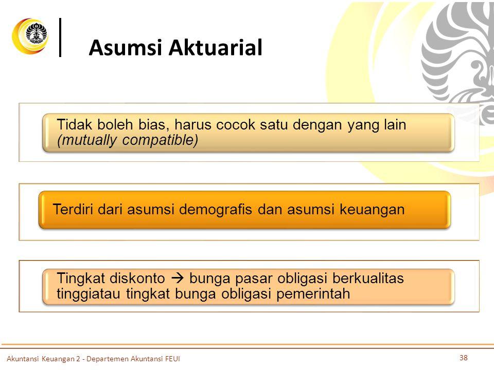 Asumsi Aktuarial Tidak boleh bias, harus cocok satu dengan yang lain (mutually compatible) Terdiri dari asumsi demografis dan asumsi keuangan.