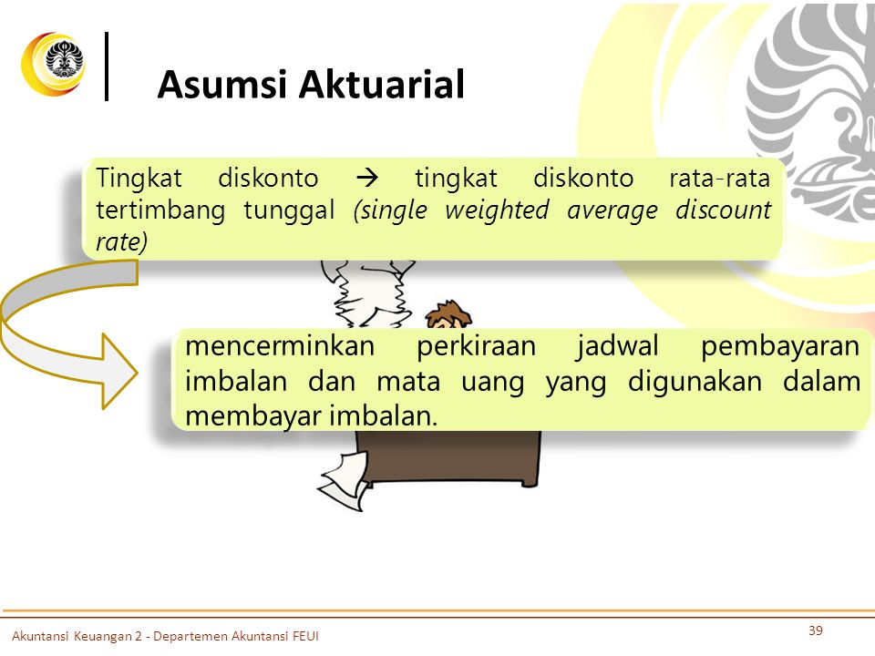 Asumsi Aktuarial Tingkat diskonto  tingkat diskonto rata-rata tertimbang tunggal (single weighted average discount rate)