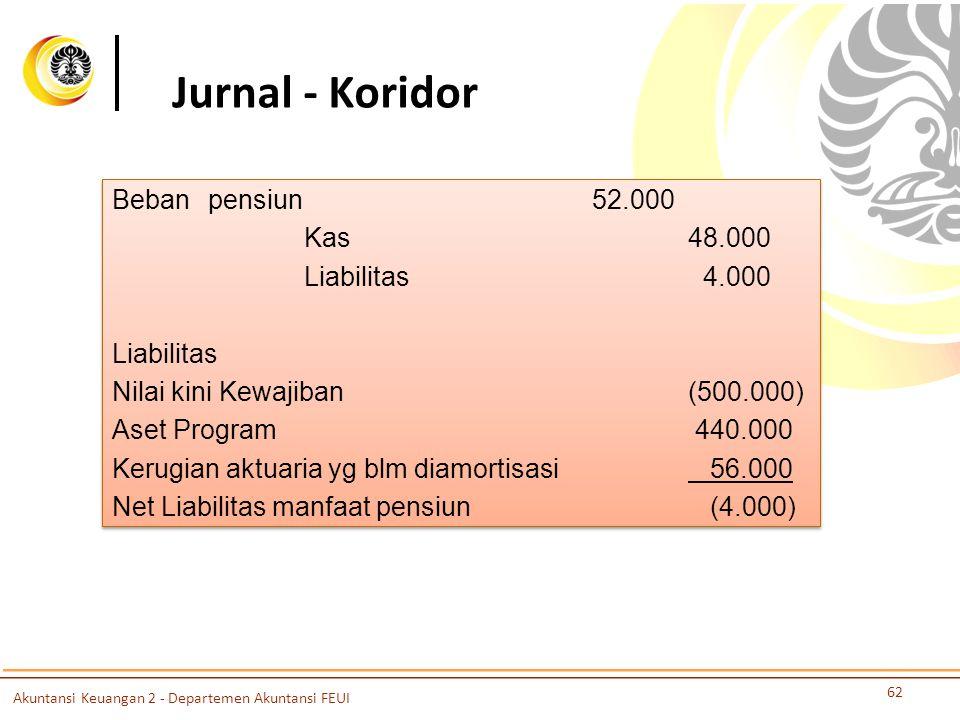 Jurnal - Koridor Beban pensiun 52.000 Kas 48.000 Liabilitas 4.000
