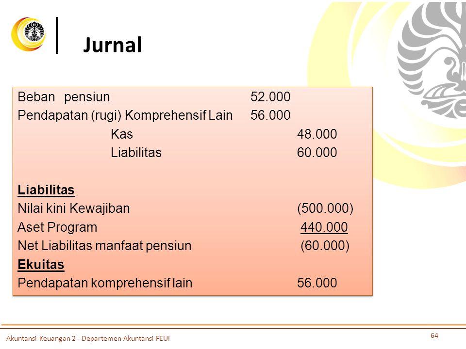 Jurnal Beban pensiun 52.000 Pendapatan (rugi) Komprehensif Lain 56.000