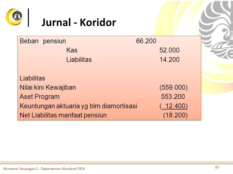 Jurnal - Koridor Beban pensiun 66.200 Kas 52.000 Liabilitas 14.200