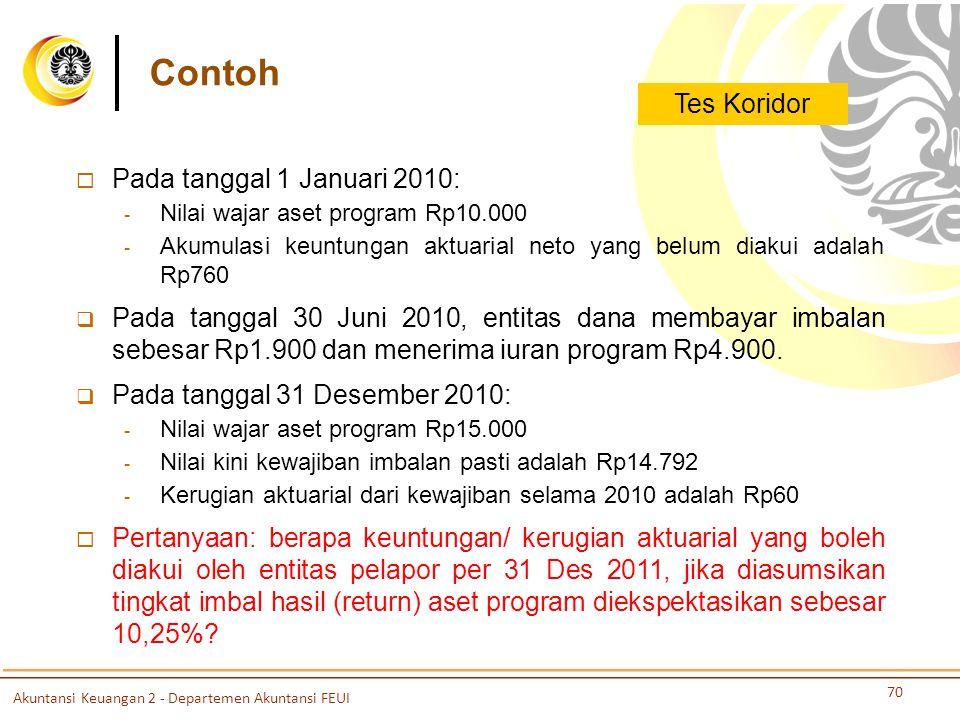 Contoh Tes Koridor Pada tanggal 1 Januari 2010: