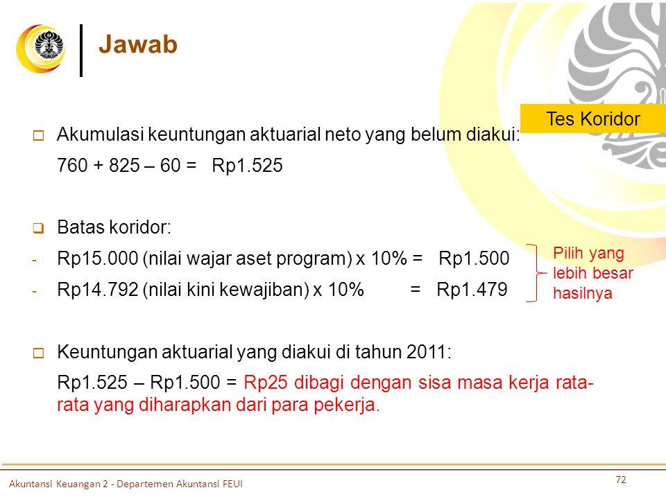 Jawab Tes Koridor. Akumulasi keuntungan aktuarial neto yang belum diakui: 760 + 825 – 60 = Rp1.525.