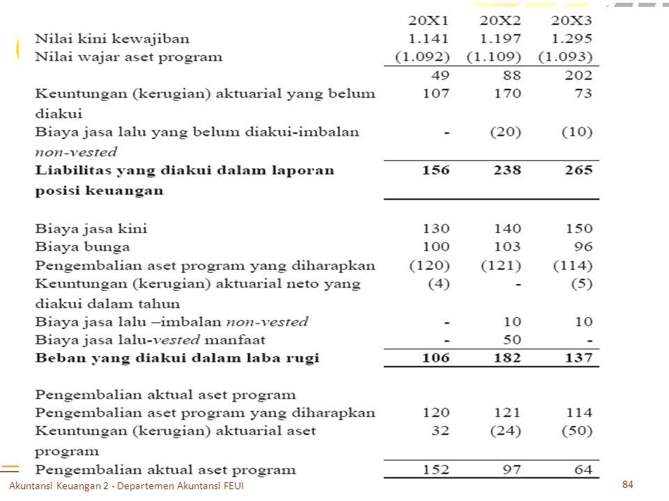 Akuntansi Keuangan 2 - Departemen Akuntansi FEUI