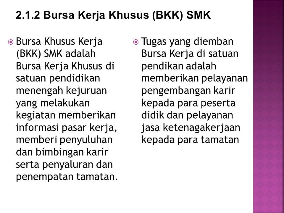 2.1.2 Bursa Kerja Khusus (BKK) SMK