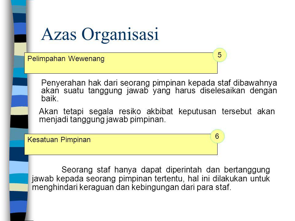 Azas Organisasi 5. Pelimpahan Wewenang.