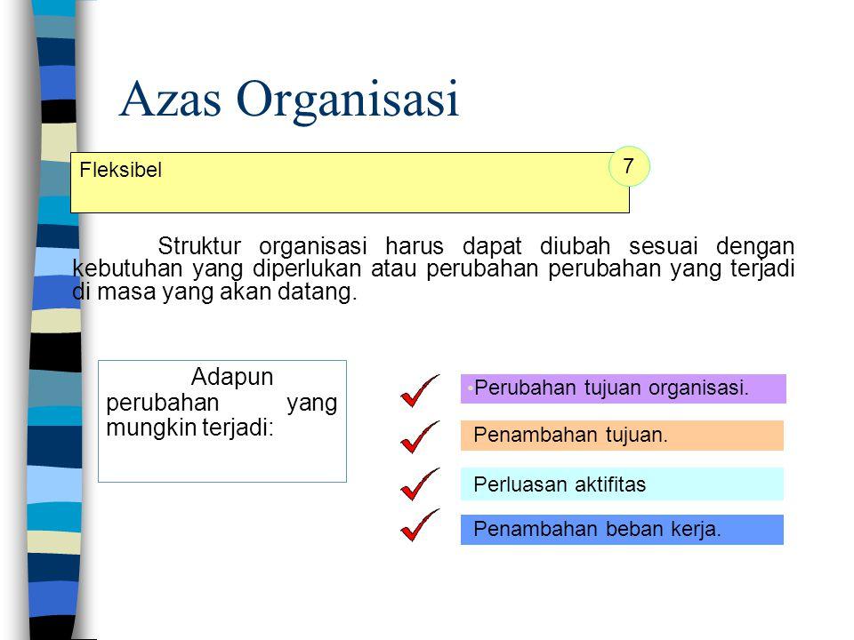 Azas Organisasi 7. Fleksibel.