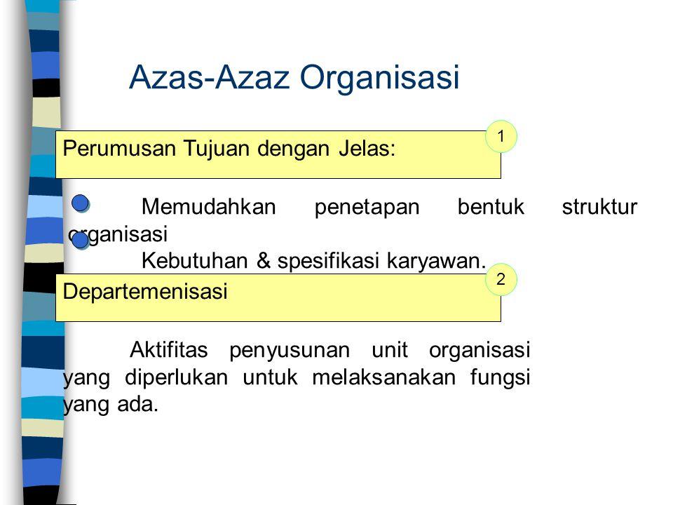 Azas-Azaz Organisasi Perumusan Tujuan dengan Jelas: