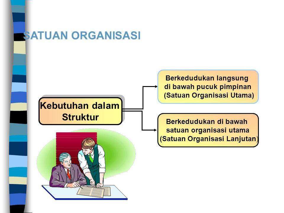 SATUAN ORGANISASI Kebutuhan dalam Struktur Berkedudukan langsung