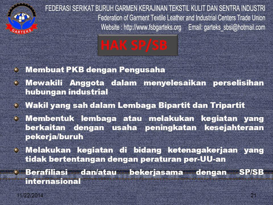 HAK SP/SB Membuat PKB dengan Pengusaha
