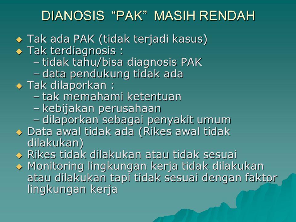 DIANOSIS PAK MASIH RENDAH