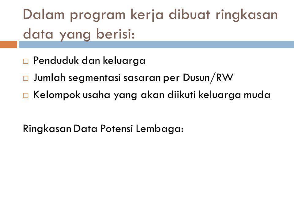 Dalam program kerja dibuat ringkasan data yang berisi: