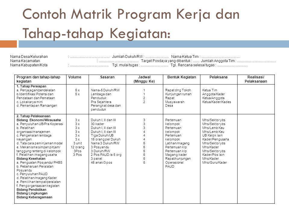Contoh Matrik Program Kerja dan Tahap-tahap Kegiatan: