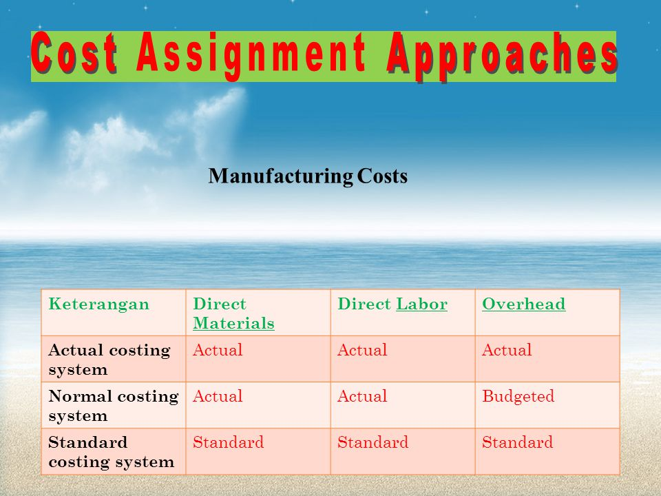 Cost Assignment Approaches