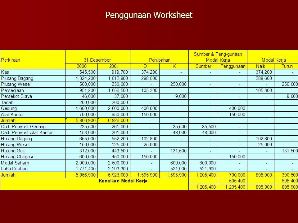 Penggunaan Worksheet