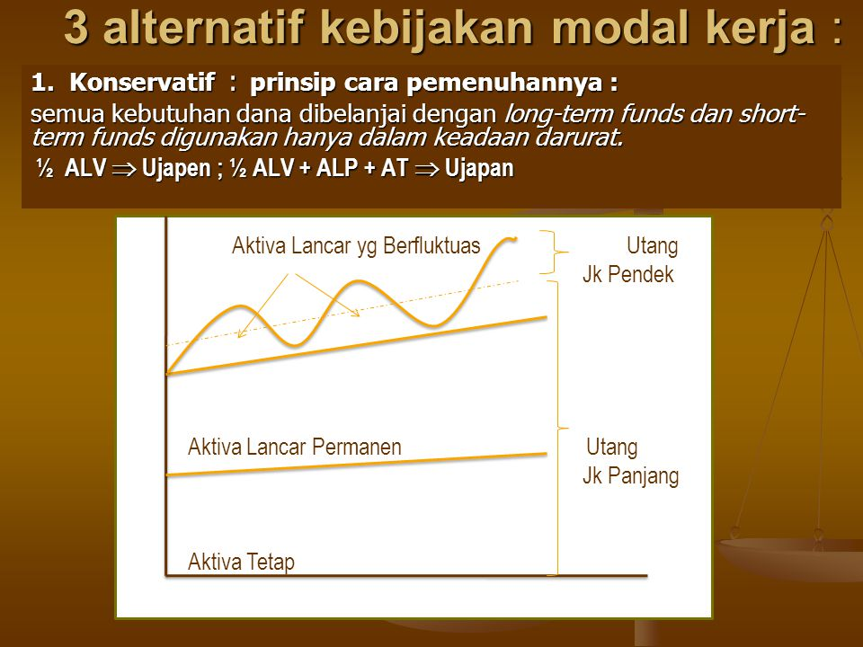 3 alternatif kebijakan modal kerja :