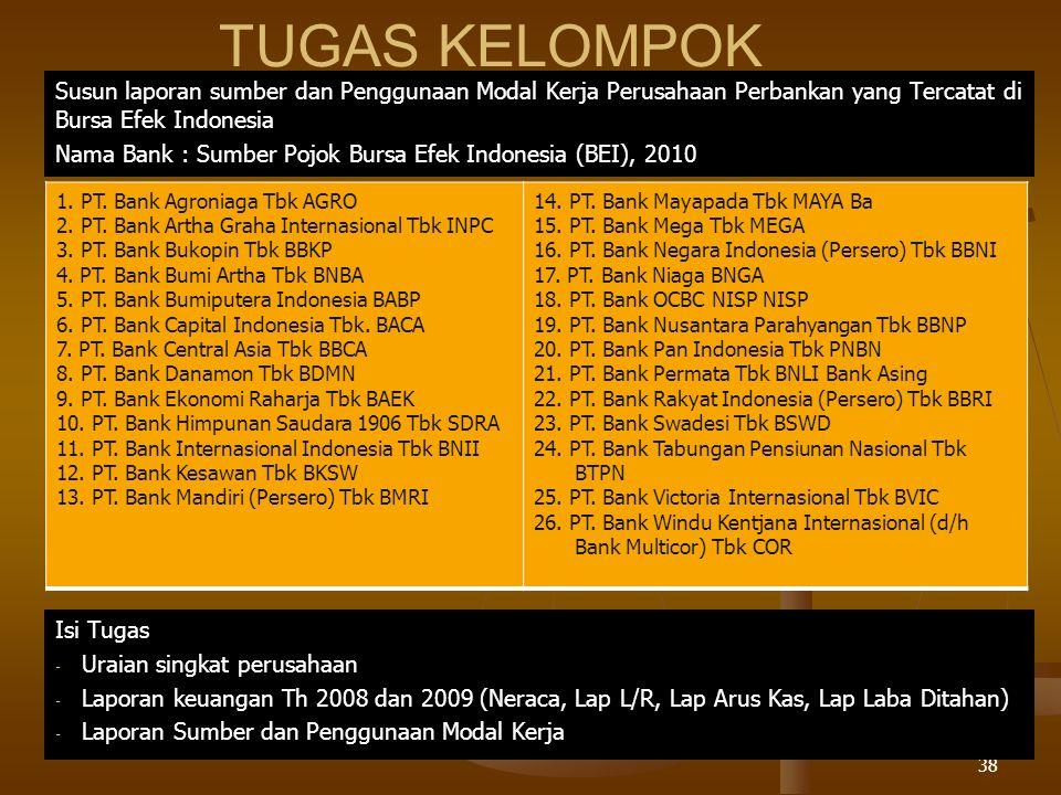 TUGAS KELOMPOK Susun laporan sumber dan Penggunaan Modal Kerja Perusahaan Perbankan yang Tercatat di Bursa Efek Indonesia.