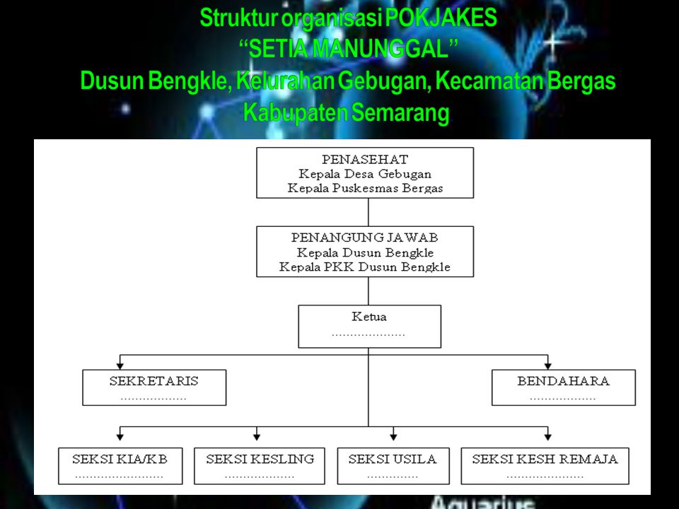 Struktur organisasi POKJAKES SETIA MANUNGGAL Dusun Bengkle, Kelurahan Gebugan, Kecamatan Bergas Kabupaten Semarang.