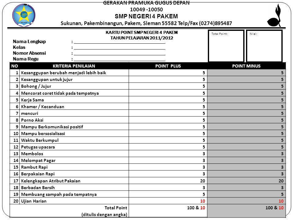 Sukunan, Pakembinangun, Pakem, Sleman 55582 Telp/Fax (0274)895487