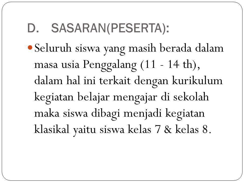 D. SASARAN(PESERTA):