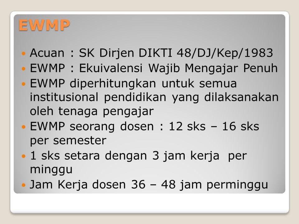 EWMP Acuan : SK Dirjen DIKTI 48/DJ/Kep/1983