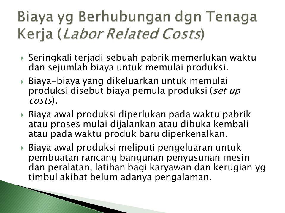 Biaya yg Berhubungan dgn Tenaga Kerja (Labor Related Costs)