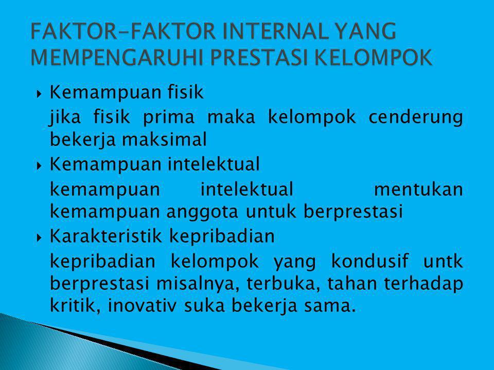 FAKTOR-FAKTOR INTERNAL YANG MEMPENGARUHI PRESTASI KELOMPOK